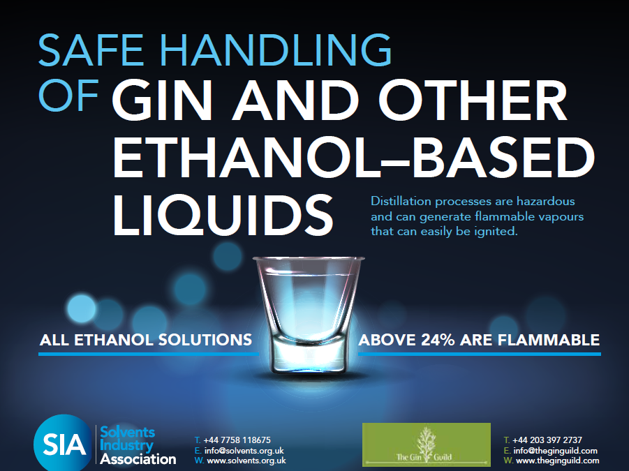 Playing with fire – Safe handling of gin